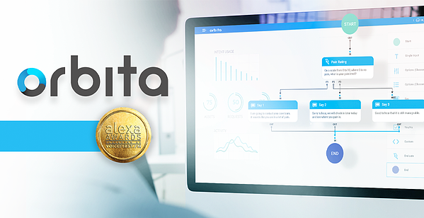 Is your organization ready to adopt voice technology? Get a free 30-minute strategic consultation with voice experts at Orbita.